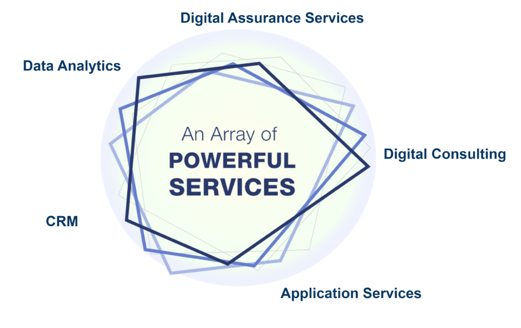Adrosonic provides services such as Digital Assurance Services, Digital Consulting, Application Services, CRM and Data Analytics